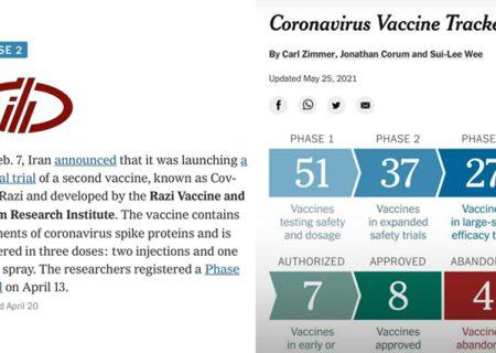 نام موسسه رازی در بین ۳۷ واکسن ساز معتبر جهان