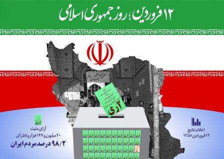 بیانیه سپاه استان البرز به مناسبت روز جمهوری اسلامی