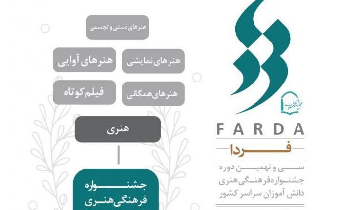 جشنواره «فردا» به ایستگاه پایانی رسید/ درخشش البرزی ها در رقابت های فرهنگی و هنری